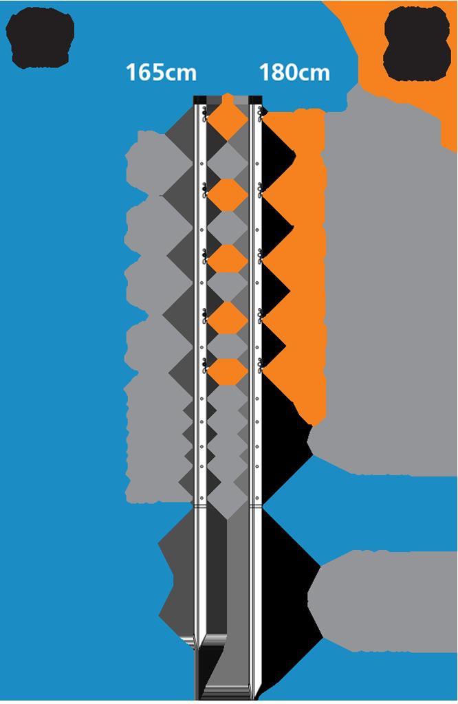 Spacing Chart